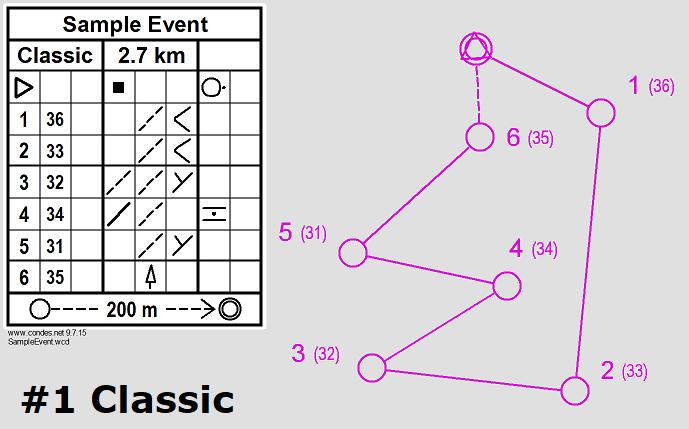 #1 Course 'Classic'