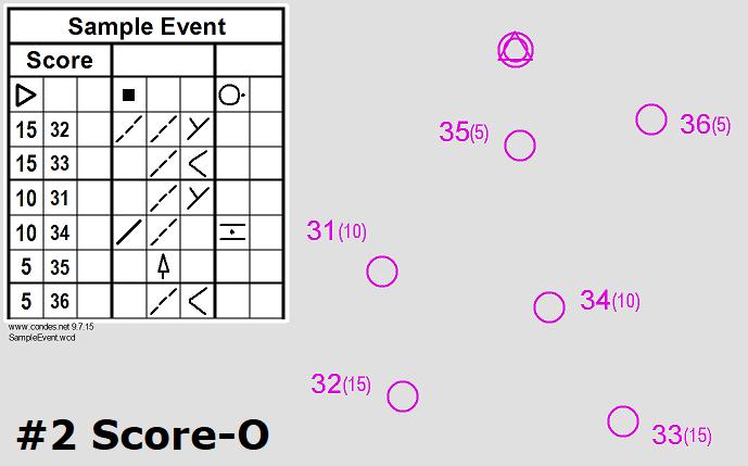 #2 Course 'Score-O'